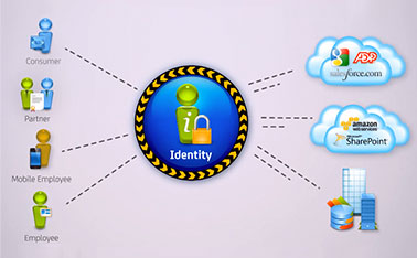 ca-identity-management-security